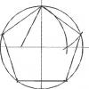 Как поделить круг на 5 частей
