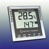 Как определить влажность воздуха в комнате
